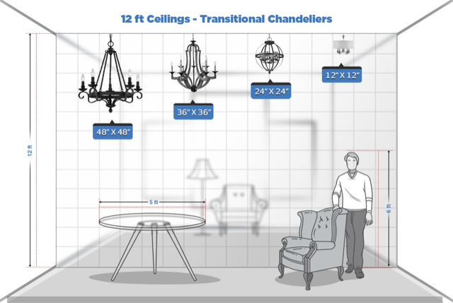 Vaulted Ceiling Lighting Archives Hk